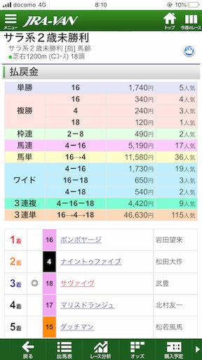 f:id:rakugaki_keiba2040:20191117081026p:image