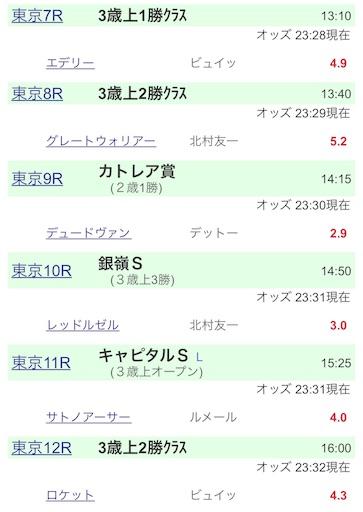 f:id:rakugaki_keiba2040:20191122233510j:image