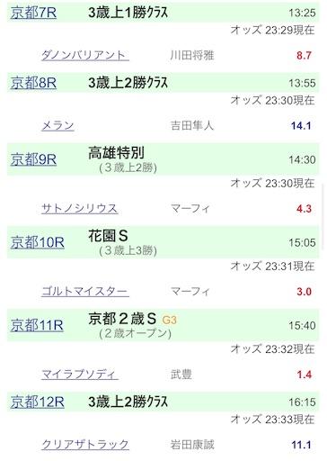 f:id:rakugaki_keiba2040:20191122233521j:image