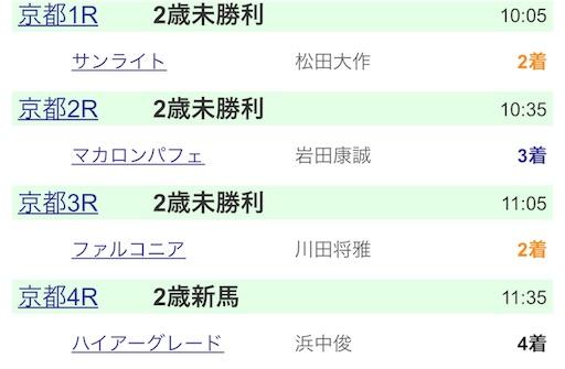 f:id:rakugaki_keiba2040:20191123214847j:image
