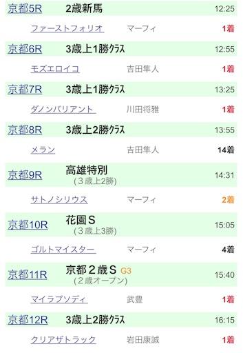 f:id:rakugaki_keiba2040:20191123214852j:image