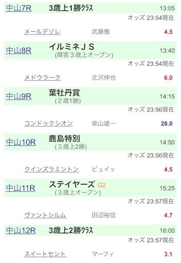 f:id:rakugaki_keiba2040:20191130000555j:image