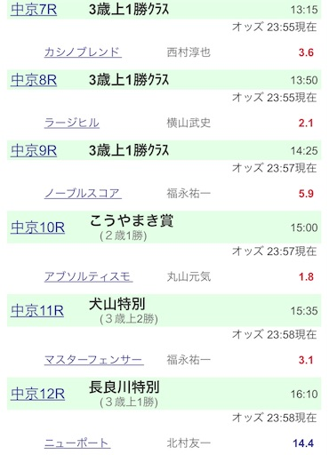 f:id:rakugaki_keiba2040:20191130000611j:image