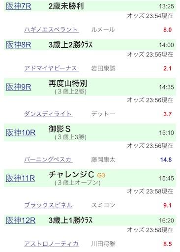f:id:rakugaki_keiba2040:20191130000624j:image
