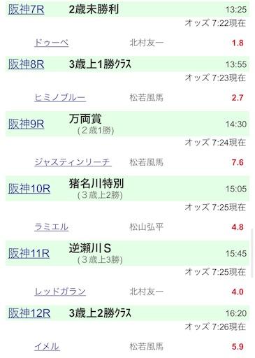f:id:rakugaki_keiba2040:20191201073115j:image