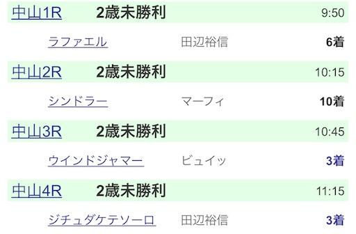 f:id:rakugaki_keiba2040:20191201074126j:image