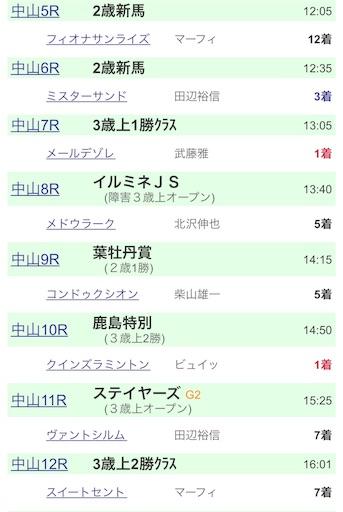 f:id:rakugaki_keiba2040:20191201074143j:image