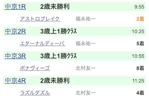 f:id:rakugaki_keiba2040:20191201074201j:image