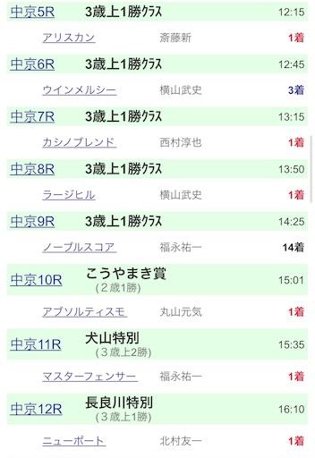 f:id:rakugaki_keiba2040:20191201074213j:image