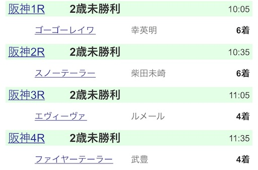 f:id:rakugaki_keiba2040:20191201074224j:image