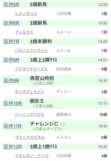 f:id:rakugaki_keiba2040:20191201074238j:image