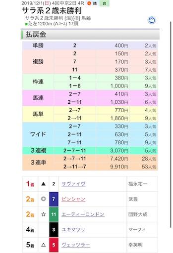 f:id:rakugaki_keiba2040:20191201212946j:image
