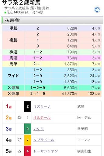 f:id:rakugaki_keiba2040:20191201213006j:image
