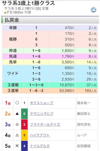 f:id:rakugaki_keiba2040:20191201213021j:image