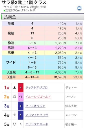 f:id:rakugaki_keiba2040:20191201213034j:image