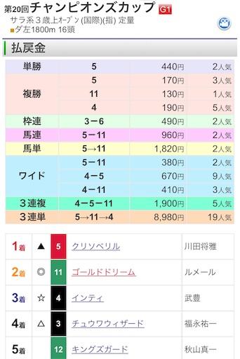 f:id:rakugaki_keiba2040:20191201213106j:image
