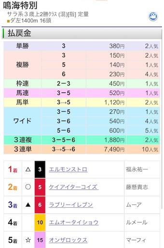 f:id:rakugaki_keiba2040:20191201213113j:image
