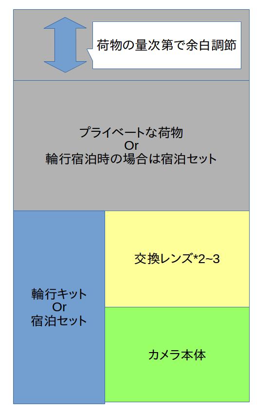 f:id:rakugou:20170620230536p:plain