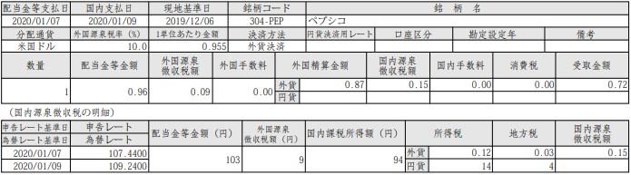 f:id:rakumoni:20200130221637j:plain