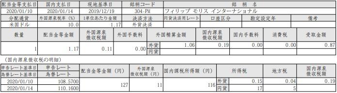 f:id:rakumoni:20200130221640j:plain