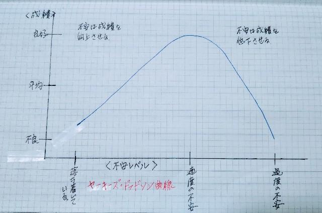 f:id:rakuneko-naga:20200330210227j:plain