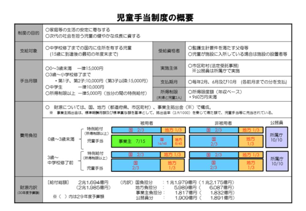f:id:rakuraku0308:20190427213053p:plain