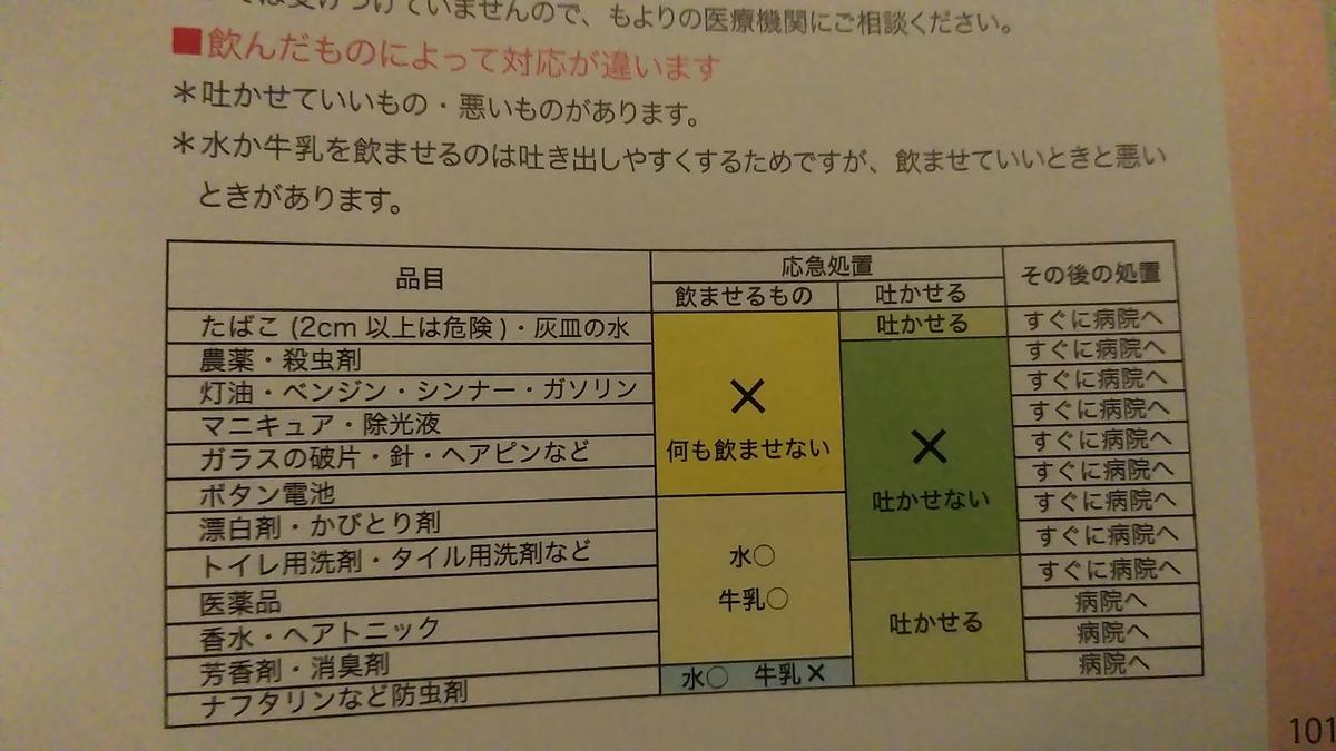 f:id:rakuraku0308:20190504230658j:plain