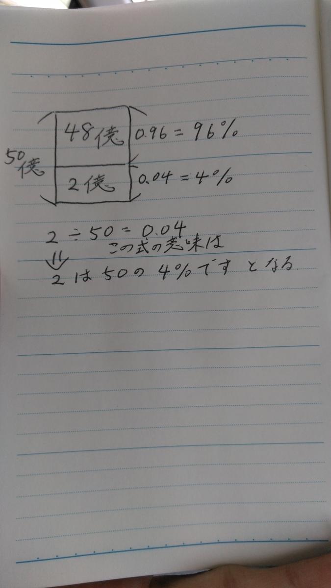 f:id:rakuraku0308:20190724130204j:plain