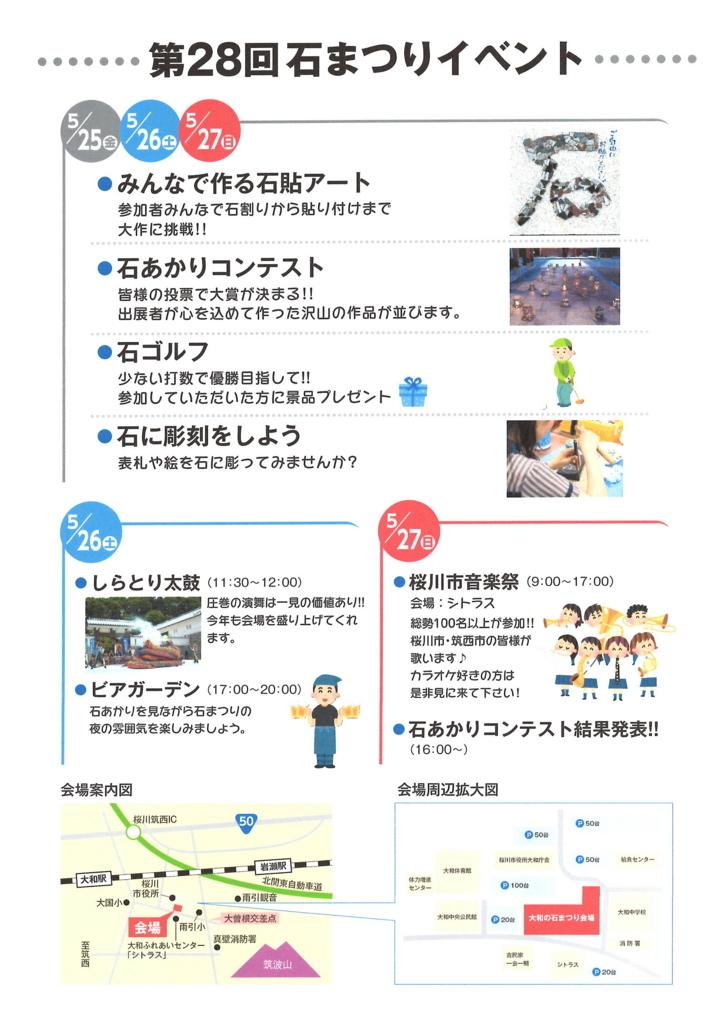 f:id:rakurakukaikei:20180522112624j:plain