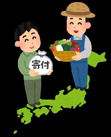 f:id:rakurakukaikei:20190701161659p:plain