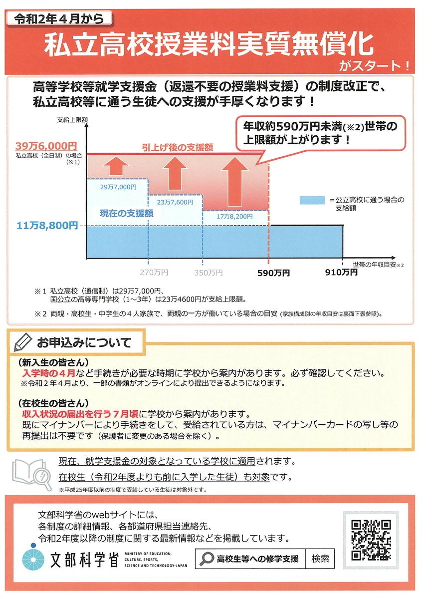 f:id:rakurakukaikei:20200324135600j:plain