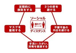 f:id:rakurakukaikei:20200414101951j:plain