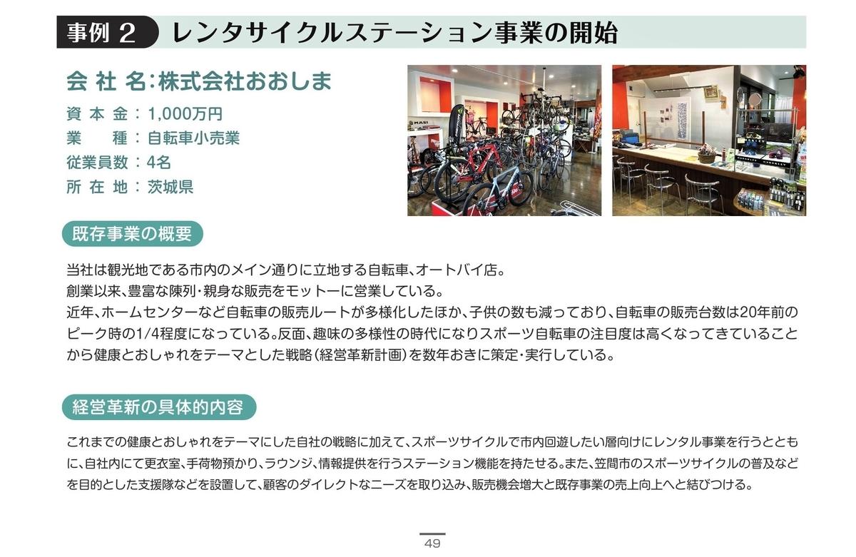 f:id:rakurakukaikei:20210427102011j:plain