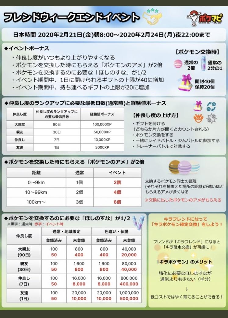 f:id:rakusyouke:20200221074417j:plain