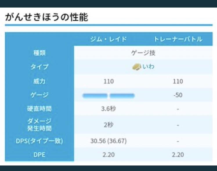 f:id:rakusyouke:20200221074436j:plain