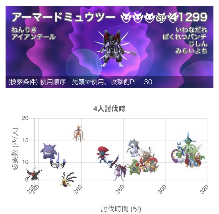 f:id:rakusyouke:20200221074456j:plain
