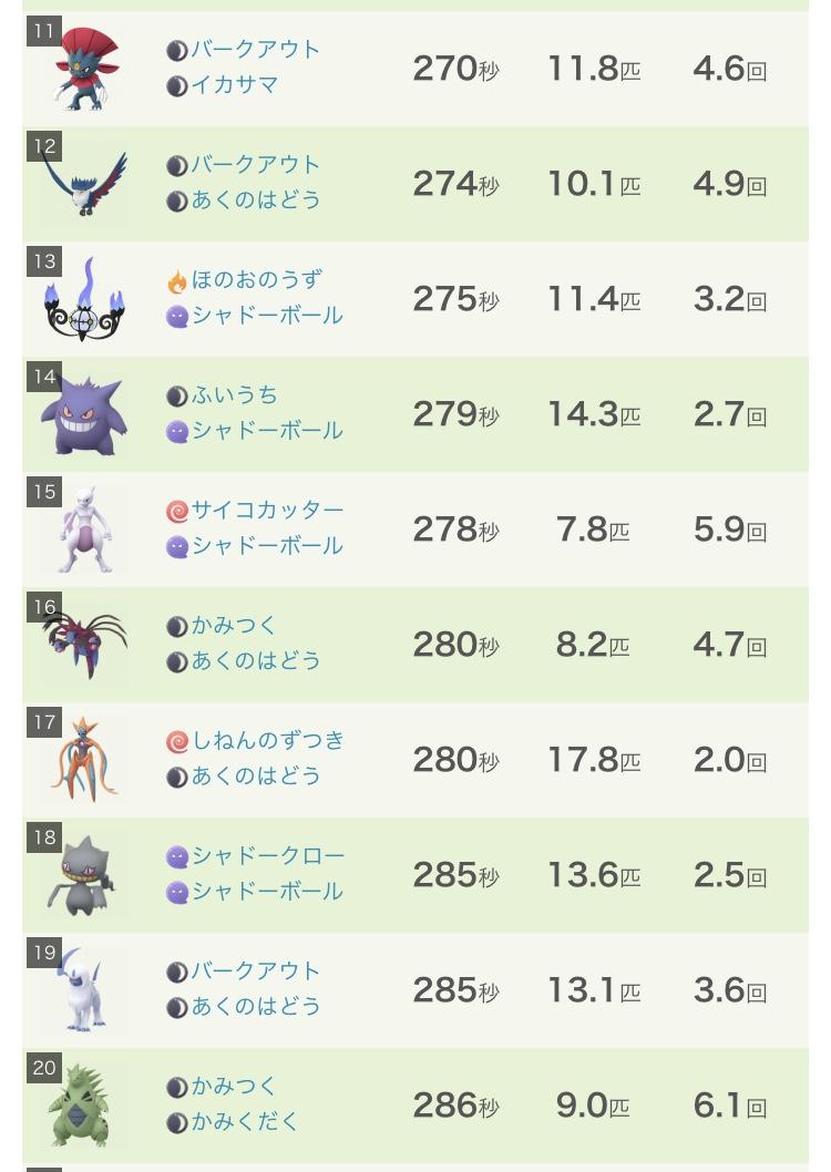 f:id:rakusyouke:20200221074551j:plain