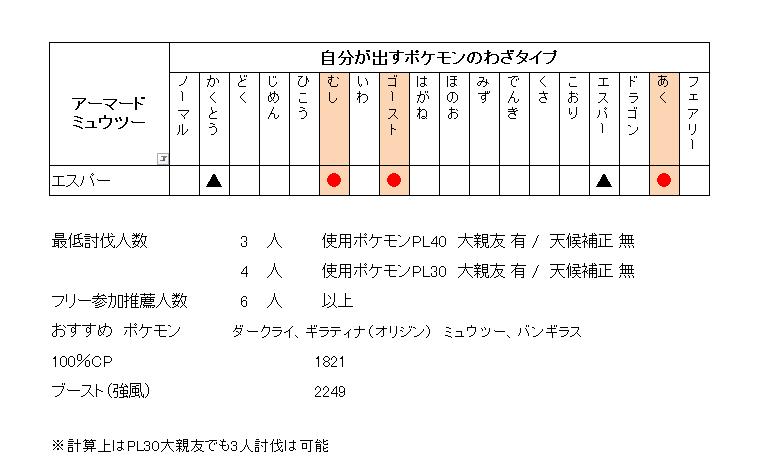 f:id:rakusyouke:20200221075500p:plain