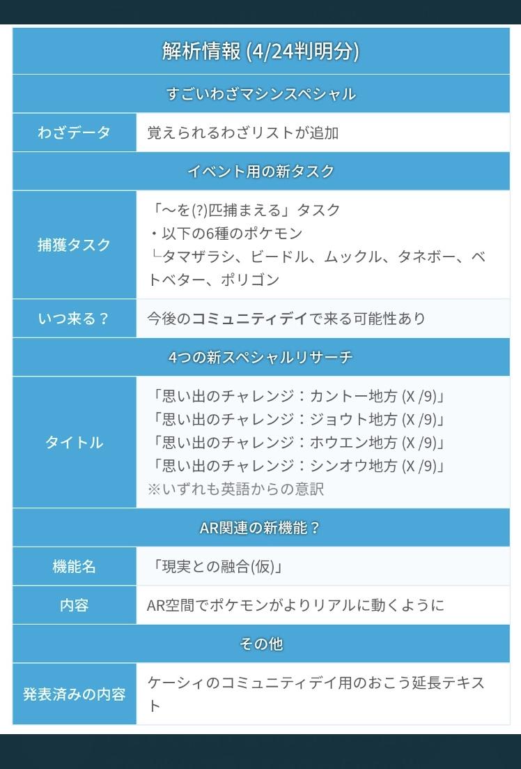 カントー チャレンジ タスク