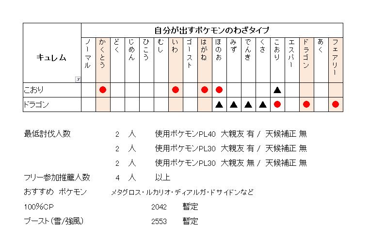 f:id:rakusyouke:20200702084201p:plain