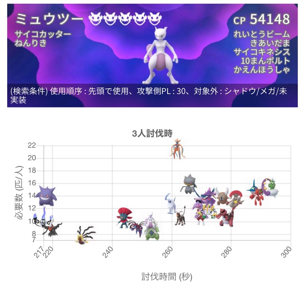 f:id:rakusyouke:20210109133444j:image