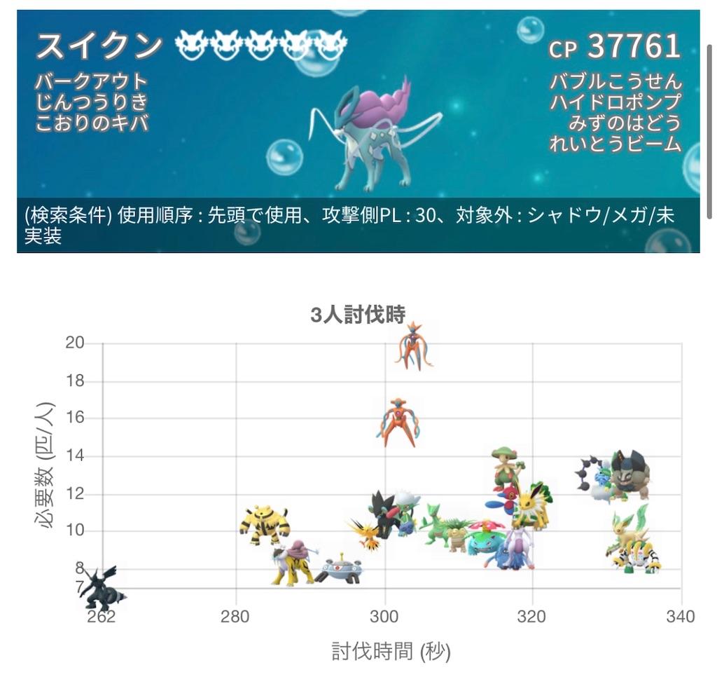 f:id:rakusyouke:20210109142553j:image