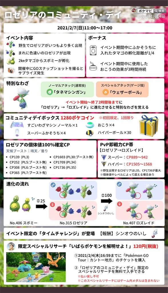 f:id:rakusyouke:20210114151602j:image