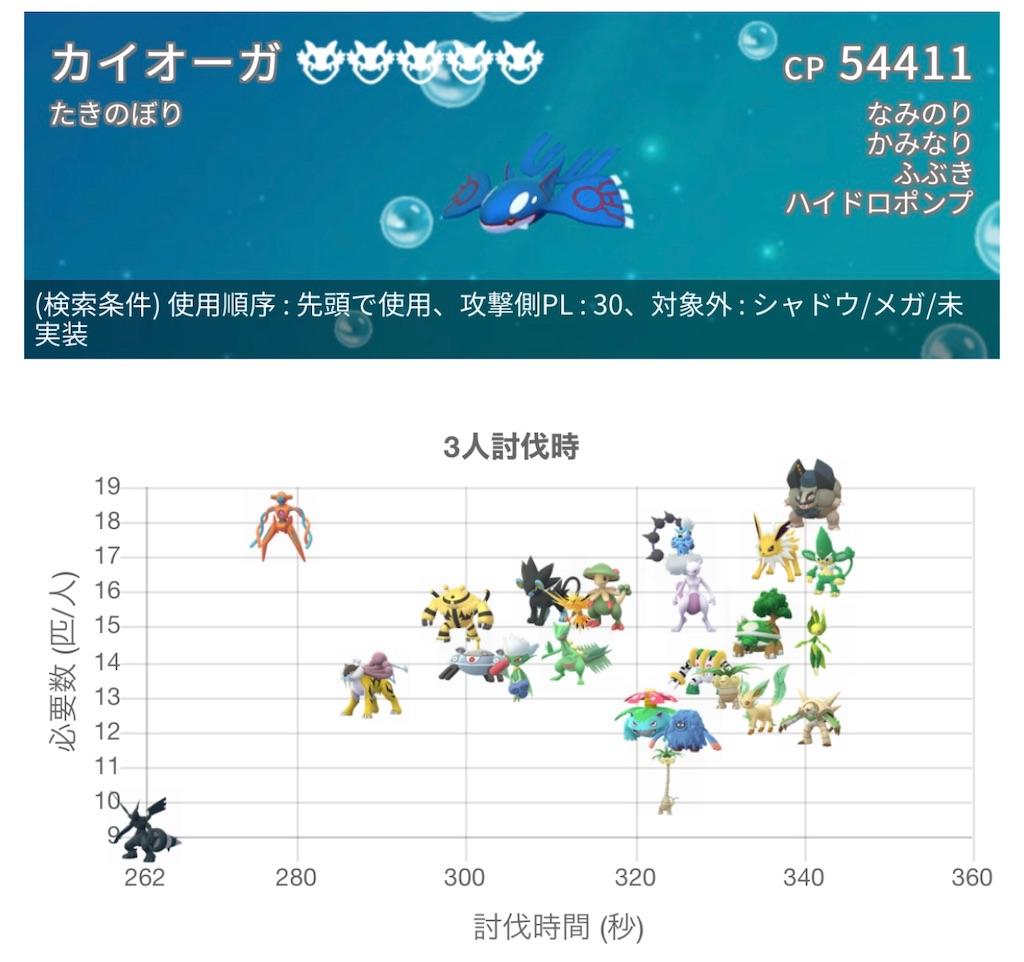 編成 スーパー リーグ おすすめ