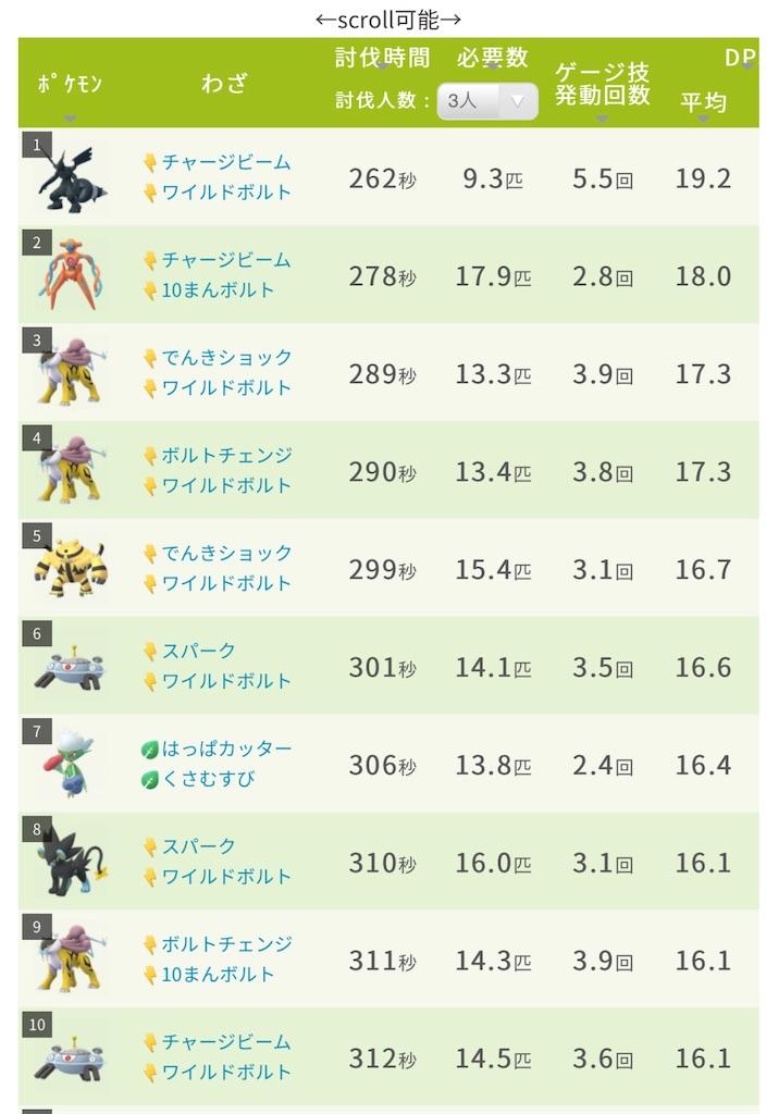 f:id:rakusyouke:20210119074443j:image