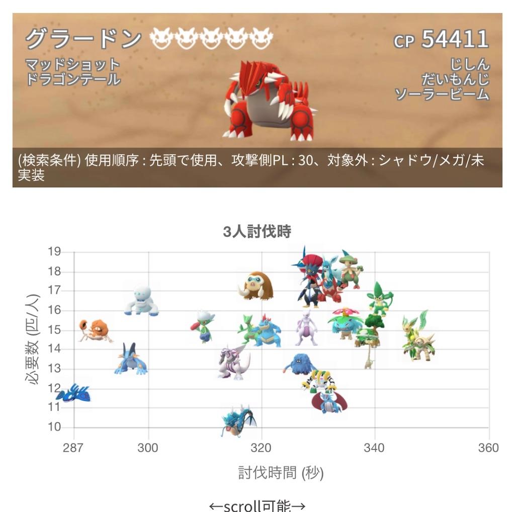 f:id:rakusyouke:20210119074456j:image