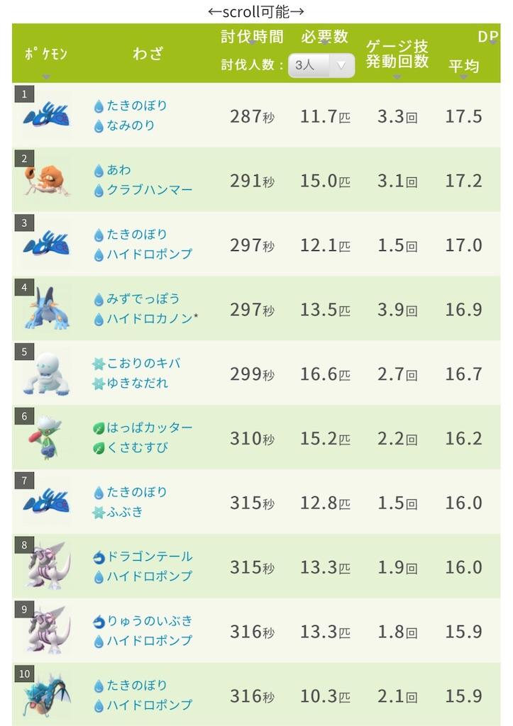 f:id:rakusyouke:20210119074506j:image