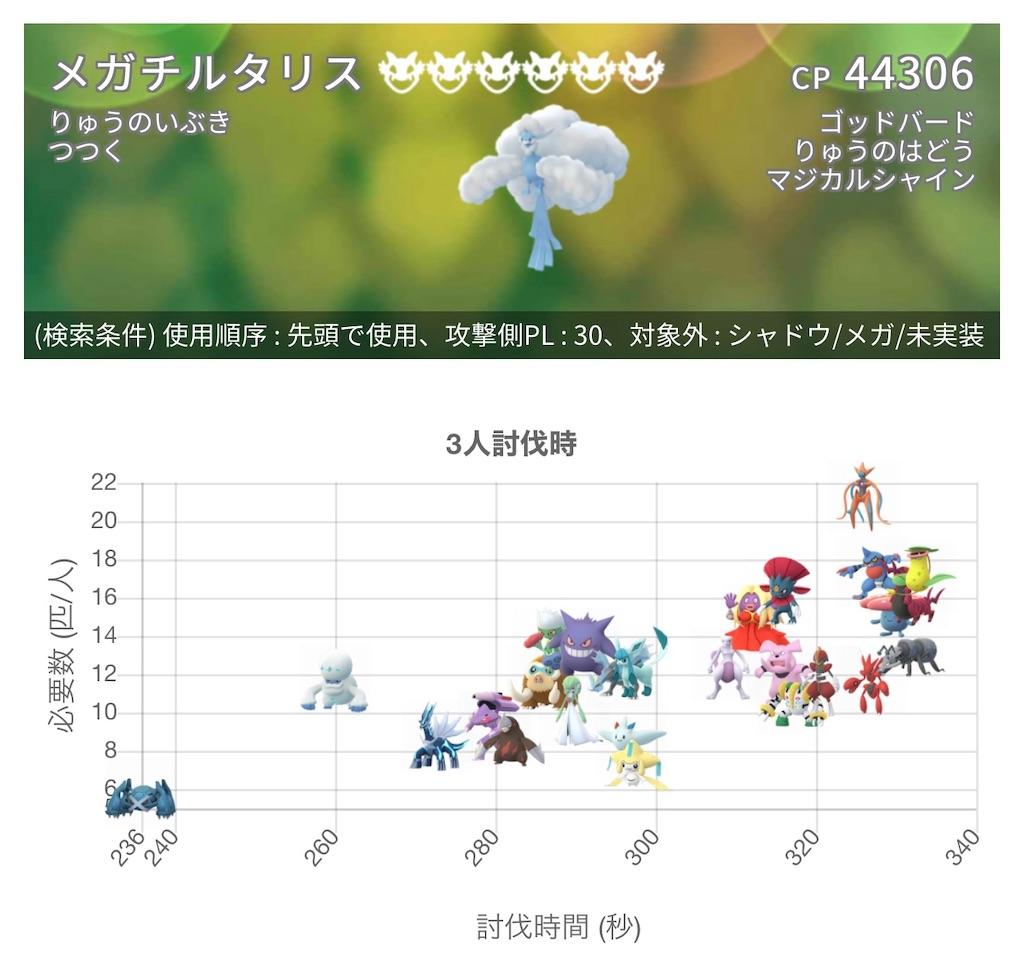f:id:rakusyouke:20210515074738j:image