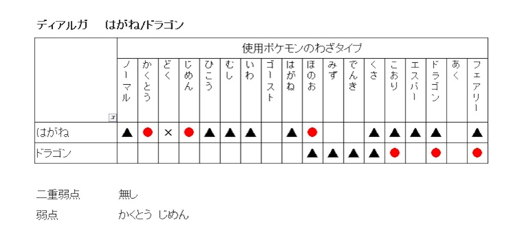 f:id:rakusyouke:20210703145428j:image