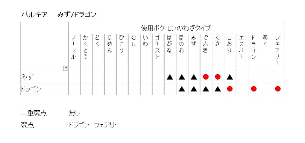 f:id:rakusyouke:20210703145557j:image